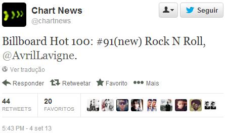 Alavigne - Posição RnR Billboard